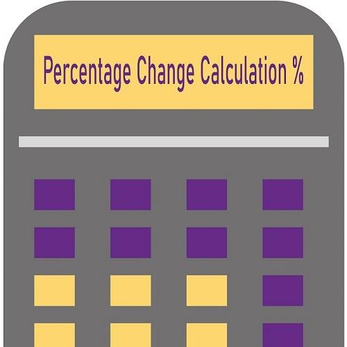 Percentage Change Calculation